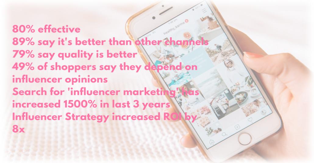 Influencer Marketing Industry Benchmarks