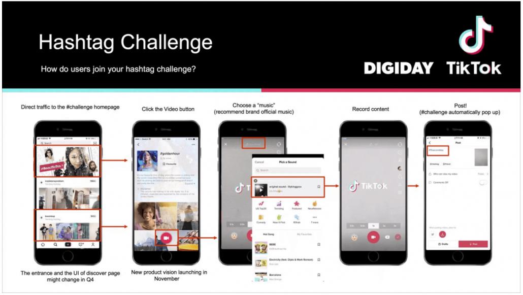 TikTok hashtag challenge example